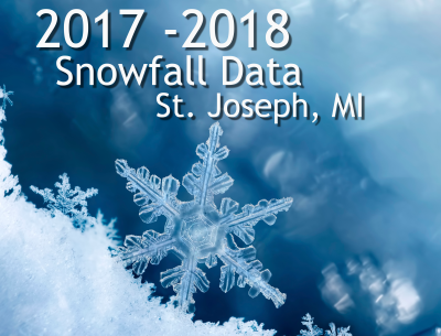 Snowfall Measurements 2017-18 Winter